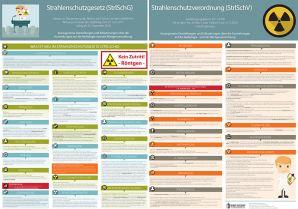 Arbeitsposter Röntgen-/Strahlenschutzverordnung